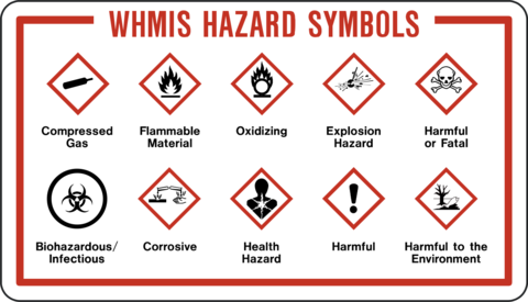 Amendments To Canadas Hazardous Products Regulations Hazmat